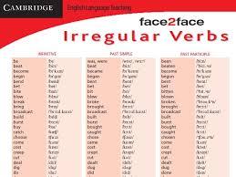 English Verb Chart Pdf Irregular Verbs English 5 X Week 45 Lessons Tes Teach