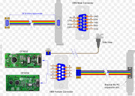 rj 11 category 5 cable rs 232 wiring diagram pinout weight scale rs232 wiring diagram db9 rj 11 category 5 cable rs 232 wiring diagram pinout weight scale