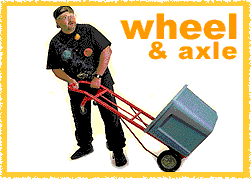 Wheel And Axle Simple Machine Is Really Two Machines In Inside Inspiration Decorating