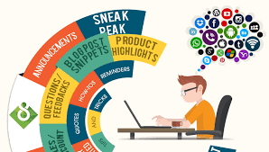 Social Media: How to Guide on Basic Digital Marketing