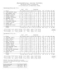 Official Basketball Box Score -- Game Totals -- Final Statistics Morehead  State vs Vanderbilt 11/16/08 4 p.m. at Nashville, Tenn