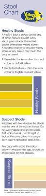 Baby Stool Chart Stool Chart