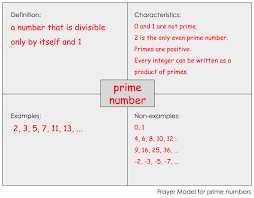 Frayer Frayer Model For Science Vocabulary Reading For Learning