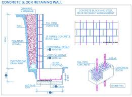 block wall drawing at getdrawings com free for personal use abilityretain corten steel retaining wall moo outdoor s