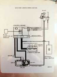 gas fireplace electricity wiring wiring diagram operations gas fireplace wiring wiring diagram fascinating gas fireplace electricity wiring
