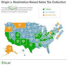 Us Sales Tax For Online Sellers The Essential Guide