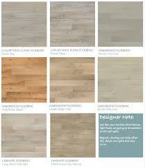 of flooring styles to choose from including engineered hardwood wide plank cork wide plank vinyl and even wide plank leather