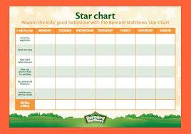 Tea Star Chart Tea Time Star Chart For Kids Bernard Matthews