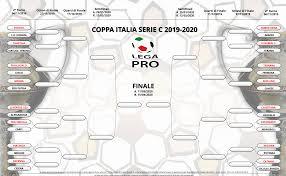 Coppa Italia Serie C, risultati e tabellone completo