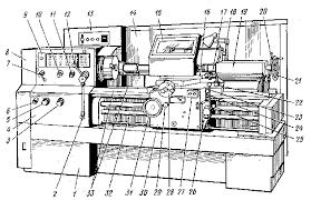 Реферат Токарно винторезный станок ru Все сборочные единицы узлы и механизмы токарно винторезных станков имеют одинаковое название назначение и расположение Смотри рисунок вверху