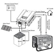 12v 24v 48v 3000w 3kw 120v 230vac 50hz 60hz output pure sine wave wiring diagram 12v 24v 48v 3000w 3kw 120v 240vac 50hz 60hz output pure sine wave dc to ac power solar inverter charge controller