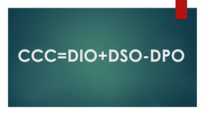 The Cash Conversion Cycle Did You Know Ccc Dio Dso Dpo