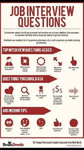 Interview Questions About Success Job Interview Tips Interview Tipsandtricks Success Job Hunting