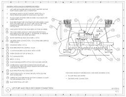 center pivot irrigation wiring diagrams wirdig rain bird esp wiring diagram rain wiring diagrams for car or