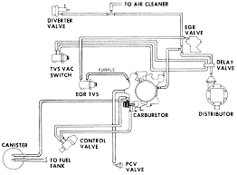 repair guides vacuum diagrams vacuum diagrams autozone com vacuum diagram definition at Free Vacuum Diagrams