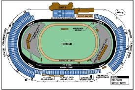 Dover Downs Nascar Seating Chart Dover 400 Nascar Tickets Travel Packages Dover Speedway