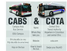 resources first things first cabs versus cota