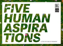 globescan five human aspirations and the future of brands