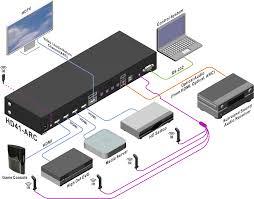 octava hdmi switch uhd41arc convert hdmi audio to optical for sound octava hdmi switch uhd41arc convert hdmi audio to optical for sound system integration