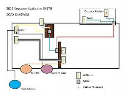 coax wiring diagram avalanche tg keystone rv forums click image for larger version wiring diagram jpg views 57 size