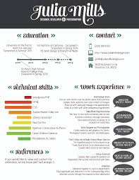 100 Graphic Designers Resume Samples Lovely Creative Resume