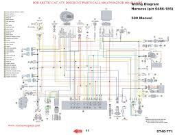 starter for 1998 ford ranger wiring diagrams starter wiring 1992 ford ranger starter wiring at 1994 Ford Ranger Starter Wiring Diagram