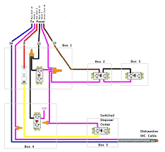 house wiring diagram in sri lanka house wiring outlet height black house wine wiring a house house wiring red black white bare the wiring wiring wiring house for ethernet wiring a house