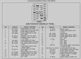 famous 96 f150 fuse box diagram ensign electrical and wiring 1996 ford f 150 fuse box locations at 96 Ford F150 Fuse Box