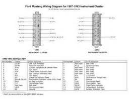 similiar mustang ii wiring diagram cluster keywords cluster wiring diagram on 95 mustang gt instrument cluster wiring