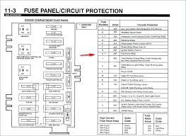 2001 ford e250 fuse box diagram image details wiring diagram third ford e250 fuse box diagram 2007 2011 panel trusted wiring o diagrams 2009 e250 fuse diagram 2001 ford e250 fuse box diagram image details