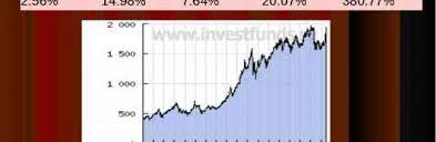 Банки на рынке ценных бумаг  Операции коммерческих банков на рынке ценных бумаг дипломная работа добавлен 06 07 2015 3