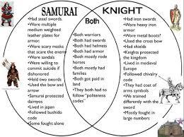 Samurai Vs Knight Venn Diagram Comparison Samurai And Knights Middle Ages History