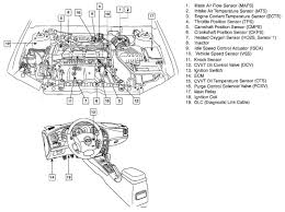 repair guides component locations component locations underhood sensor locations elantra 2004 2005 2 0l engine