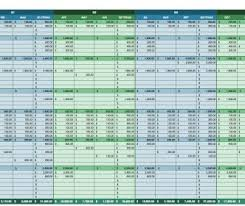 Budget Layout Example Example Of Spreadsheet To Help Budget Personal Examples Selo L Ink