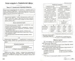 Баранов Петр Анатольевич ГИА Обществознание класс Полный  Описание книги