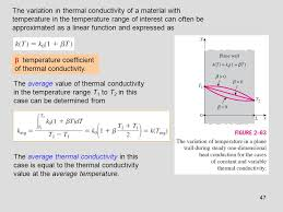 the variation in thermal conductivity of a material with temperature in the temperature range of interest