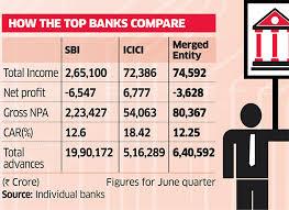 Bank Merger News Bank Of Baroda Vijaya Bank And Dena Bank