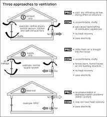 Home Inspection Checklist Dandridge Greeneville And