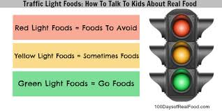 Traffic Light Food Chart How To Talk To Kids About Real Food