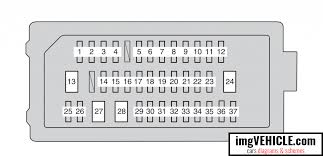 toyota camry xv50 fuse box diagrams & schemes imgvehicle com 2007 toyota camry fuse box diagram toyota camry xv50 fuse box instrument panel diagram