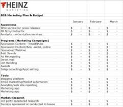 A Marketing Plan And Budget Template For You Heinz Marketing
