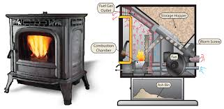 pellet stove vs wood stove popular wood cook stove wood burning stove insert