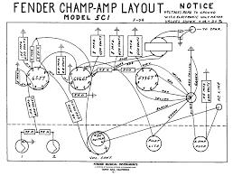 Ch 5c1 layout gif