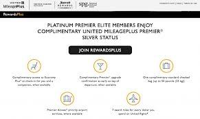Rewardsplus From Marriott Rewards And United Mileageplus