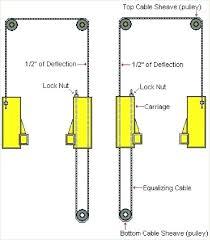 atlas wiring diagram jnvalirajpur com atlas wiring diagram example atlas 2 post lift wiring diagram atlas copco ga7 wiring diagram