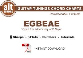 Alt Tuning Chord Chart Egbeae