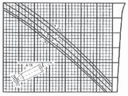Case Study Of Strength Evaluation Of Structural Concrete