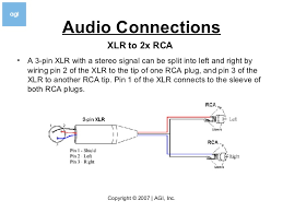 2 1 xlr wiring diagram dolgular com balanced xlr to unbalanced jack at Xlr To Jack Wiring Diagram