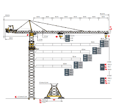 Potain Md2200 Load Chart Tower Crane Rental South Africa