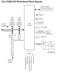 msi motherboard connection diagram msi image motherboard wiring diagram wiring diagram and hernes on msi motherboard connection diagram
